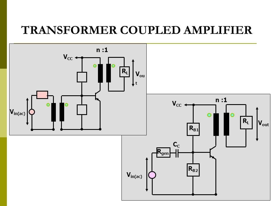 7 TRANSFORMER COUPLED AMPLIFIER C R B1 V out V CC n :1 V in(ac) R gen R B2 RLRL V ou t V CC n :1 V in(ac) RLRL