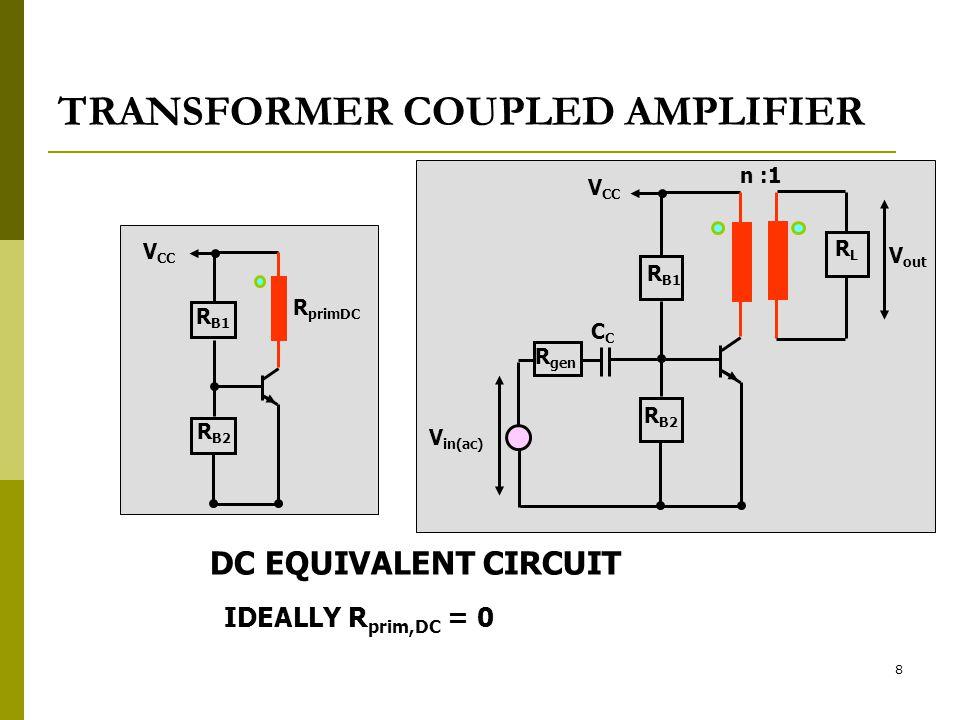 8 TRANSFORMER COUPLED AMPLIFIER C R B1 V out V CC n :1 V in(ac) R gen R B2 RLRL V CC R B2 R B1 R primDC DC EQUIVALENT CIRCUIT IDEALLY R prim,DC = 0