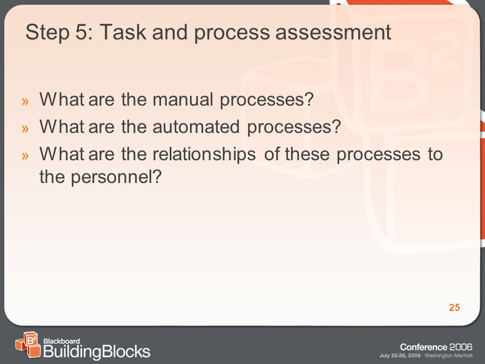 25 Step 5: Task and process assessment » What are the manual processes.