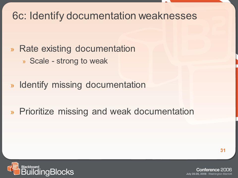 31 6c: Identify documentation weaknesses » Rate existing documentation » Scale - strong to weak » Identify missing documentation » Prioritize missing and weak documentation