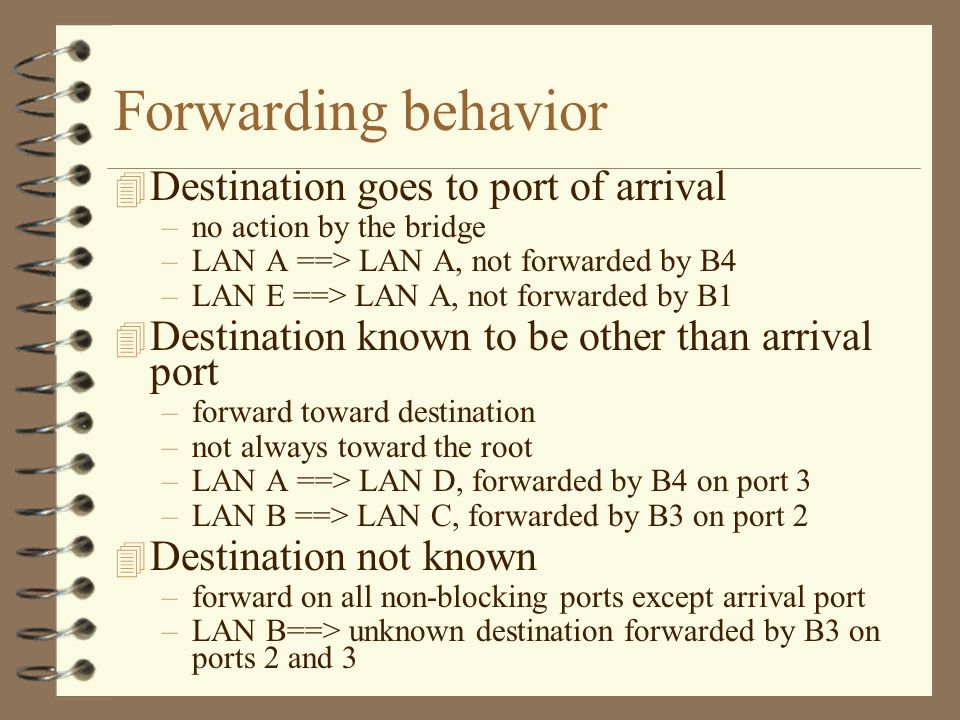 Forwarding behavior 4 Destination goes to port of arrival –no action by the bridge –LAN A ==> LAN A, not forwarded by B4 –LAN E ==> LAN A, not forwarded by B1 4 Destination known to be other than arrival port –forward toward destination –not always toward the root –LAN A ==> LAN D, forwarded by B4 on port 3 –LAN B ==> LAN C, forwarded by B3 on port 2 4 Destination not known –forward on all non-blocking ports except arrival port –LAN B==> unknown destination forwarded by B3 on ports 2 and 3