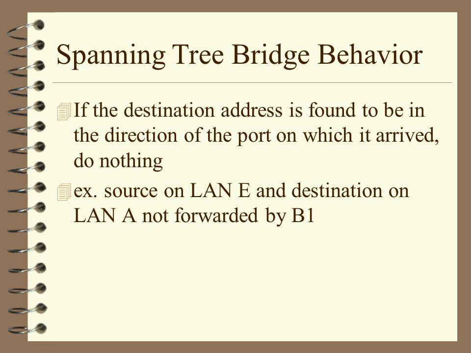 Spanning Tree Bridge Behavior 4 If the destination address is found to be in the direction of the port on which it arrived, do nothing 4 ex.