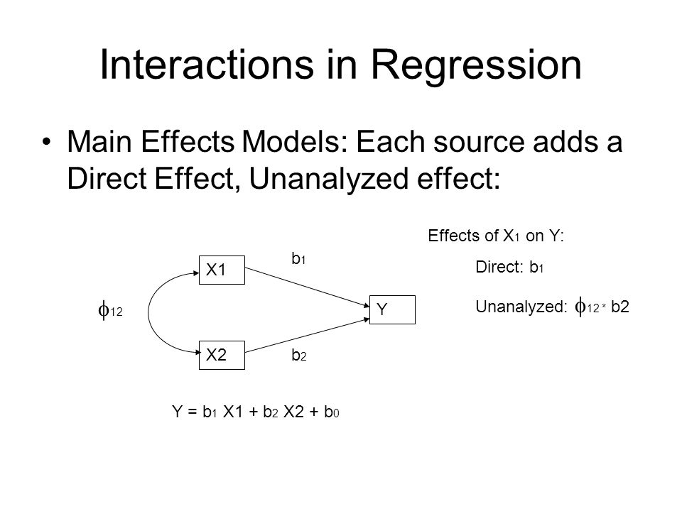 Interactions in Regression Main Effects Models: Each source adds a Direct Effect, Unanalyzed effect: X1 X2 Y Y = b 1 X1 + b 2 X2 + b 0 b1b1 b2b2  12 Effects of X 1 on Y: Direct: b 1 Unanalyzed:  12 * b2