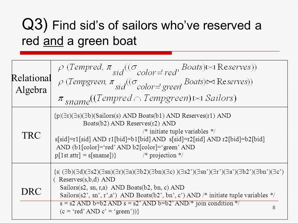8 Q3) Find sid's of sailors who've reserved a red and a green boat {p|(  r)(  s)(  b)(Sailors(s) AND Boats(b1) AND Reserves(r1) AND Boats(b2) AND Reserves(r2) AND /* initiate tuple variables */ s[sid]=r1[sid] AND r1[bid]=b1[bid] AND s[sid]=r2[sid] AND r2[bid]=b2[bid] AND (b1[color]='red' AND b2[color]='green' AND p[1st attr] = s[sname])}/* projection */ {s| (  b)(  d)(  s2)(  sn)(  r)(  a)(  b2)(  bn)(  c) )(  s2')(  sn')(  r')(  a')(  b2')(  bn')(  c') ( Reserves(s,b,d) AND Sailors(s2, sn, r,a) AND Boats(b2, bn, c) AND Sailors(s2', sn', r',a') AND Boats(b2', bn', c') AND /* initiate tuple variables */ s = s2 AND b=b2 AND s = s2' AND b=b2' AND/* join condition */ (c = 'red' AND c' = 'green'))} Relational Algebra TRC DRC