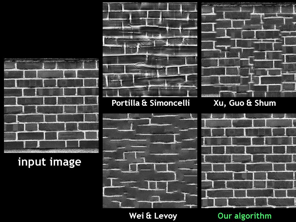 Portilla & Simoncelli Wei & LevoyOur algorithm Xu, Guo & Shum input image