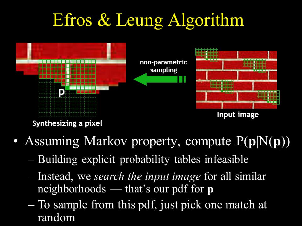 Efros & Leung Algorithm Assuming Markov property, compute P(p|N(p)) –Building explicit probability tables infeasible p Synthesizing a pixel non-parametric sampling Input image –Instead, we search the input image for all similar neighborhoods — that's our pdf for p –To sample from this pdf, just pick one match at random