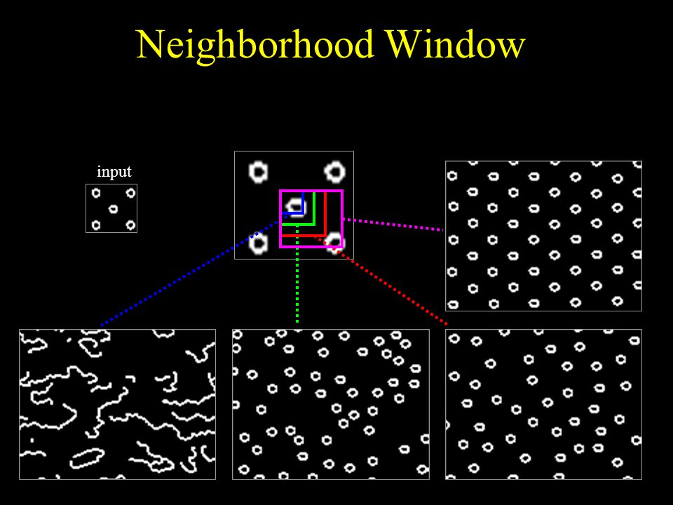 Neighborhood Window input