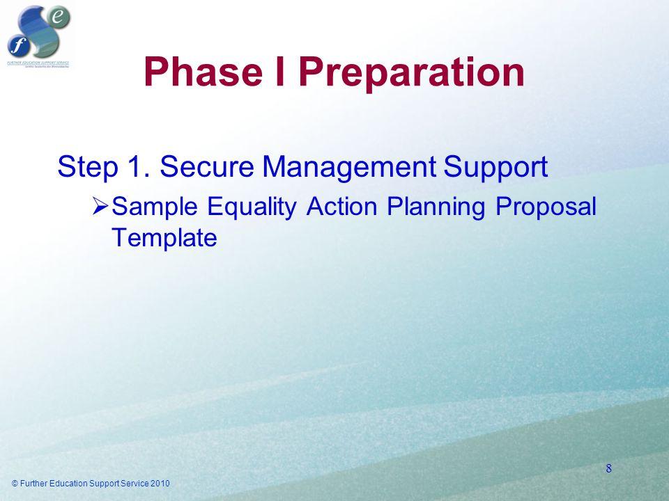 Phase I Preparation Step 1.