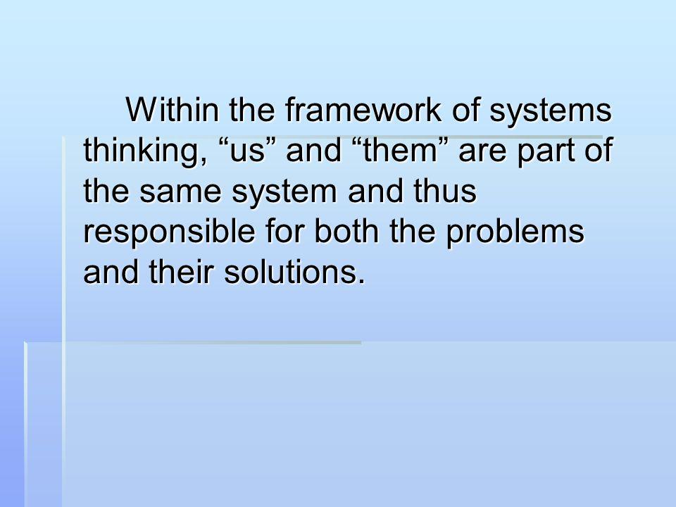Causal Loop R= Reinforcing B= Balancing Stress R2R2 B1B1 Alcohol Use Health Productivity