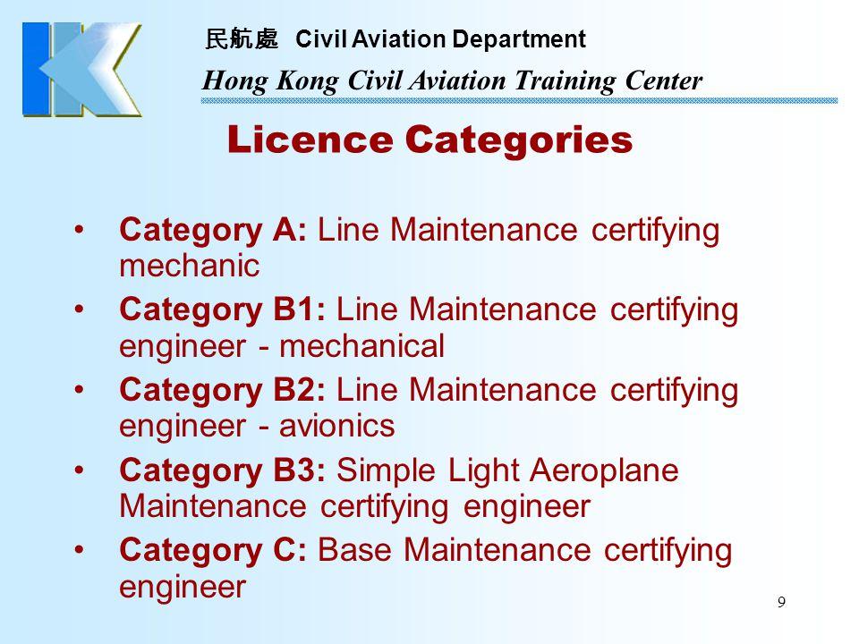 民航處 Civil Aviation Department Hong Kong Civil Aviation Training Center 10 Sub-categories A and B1 A1 and B1.1 – Aeroplanes Turbine A2 and B1.2 – Aeroplanes Piston A3 and B1.3 – Helicopters Turbine A4 and B1.4 – Helicopters Piston