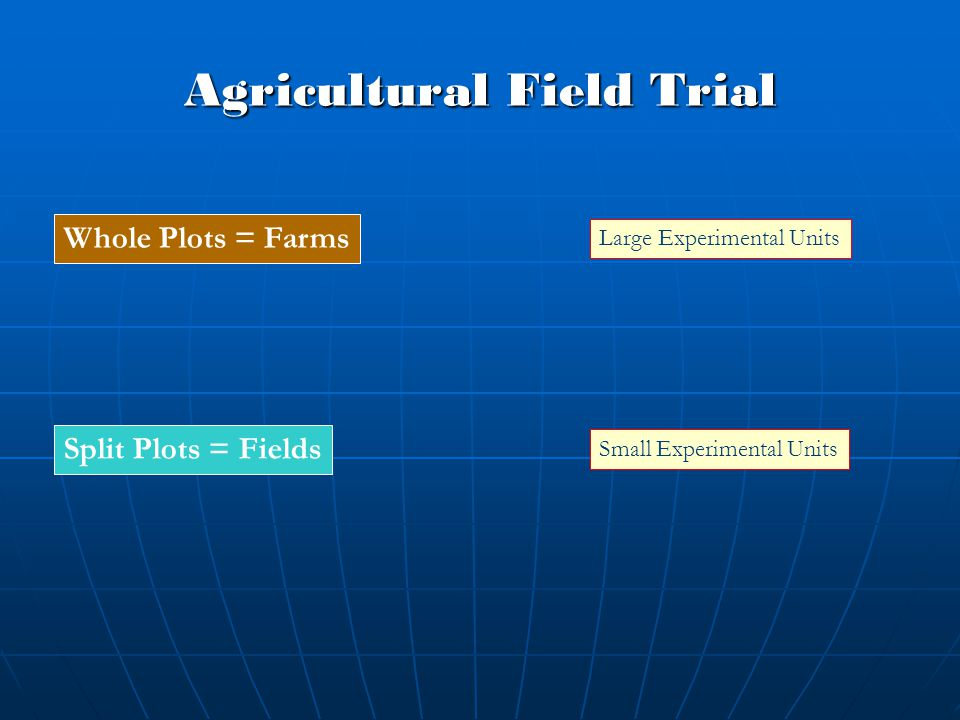 Agricultural Field Trial Whole Plots = Farms Split Plots = Fields Large Experimental Units Small Experimental Units