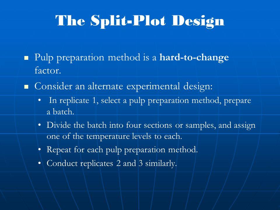 The Split-Plot Design Pulp preparation method is a hard-to-change factor.