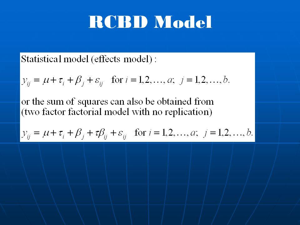 RCBD Model