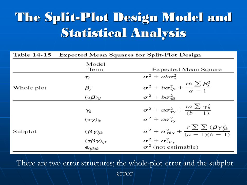 The Split-Plot Design Model and Statistical Analysis There are two error structures; the whole-plot error and the subplot error