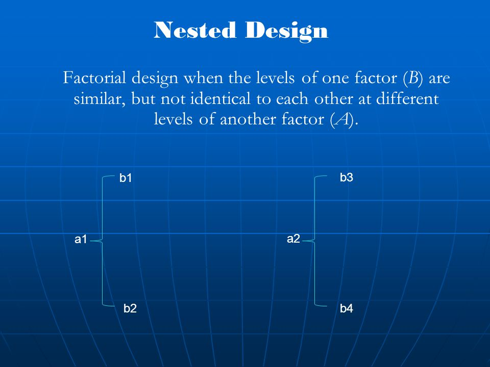Nested Design Factorial design when the levels of one factor (B) are similar, but not identical to each other at different levels of another factor (A).