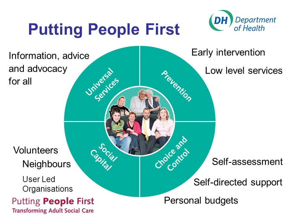 Information, advice and advocacy for all Self-directed support Personal budgets Self-assessment Early intervention Volunteers Putting People First Neighbours User Led Organisations Low level services