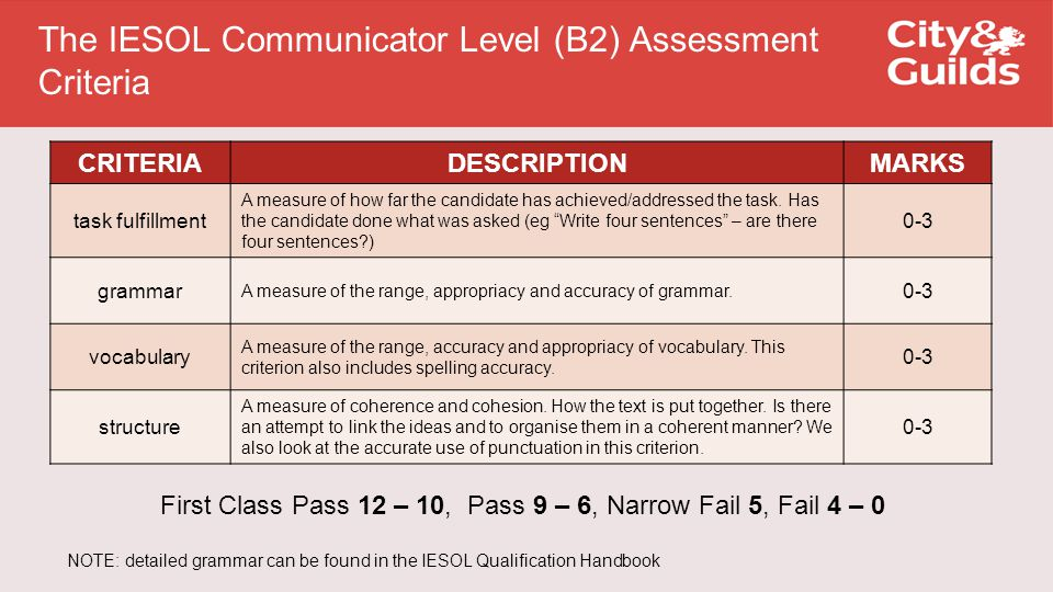 The IESOL Communicator Level (B2) Assessment Criteria CRITERIADESCRIPTIONMARKS task fulfillment A measure of how far the candidate has achieved/addressed the task.