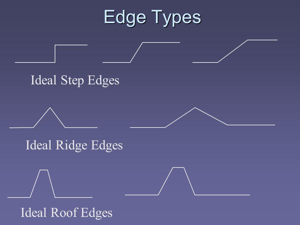 Edge Types Ideal Step Edges Ideal Ridge Edges Ideal Roof Edges