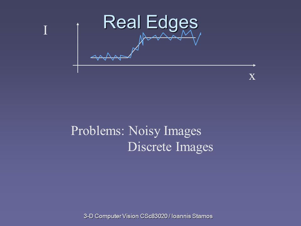 3-D Computer Vision CSc83020 / Ioannis Stamos Real Edges I x Problems: Noisy Images Discrete Images