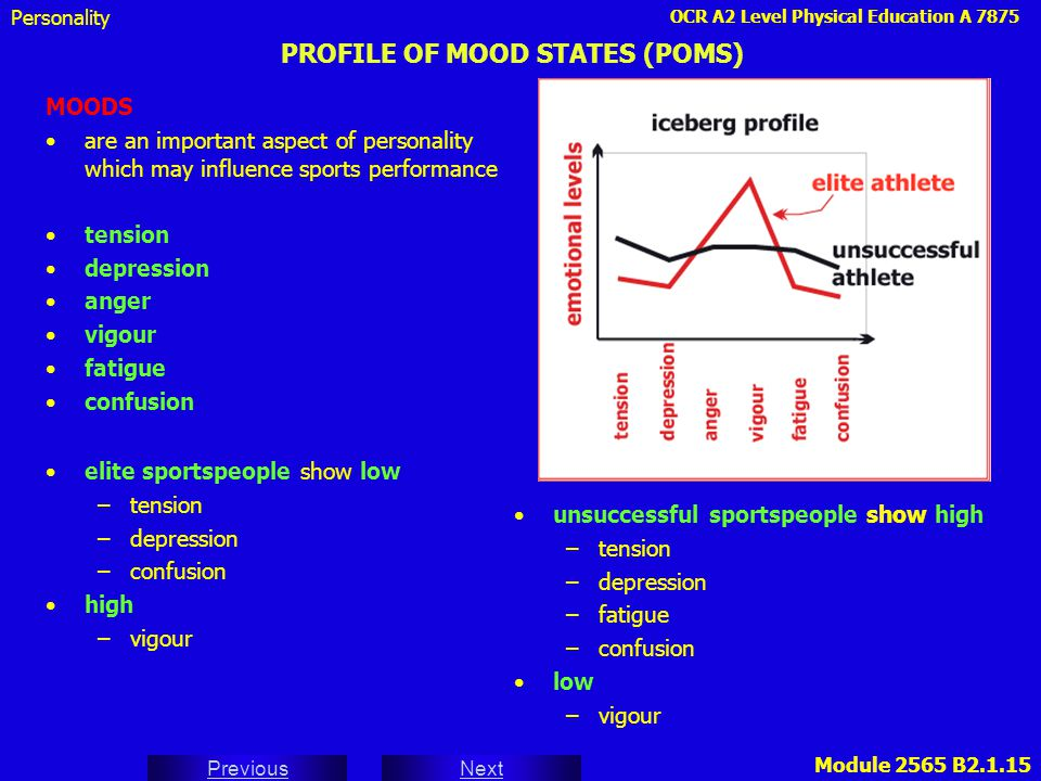OCR A2 Level Physical Education A 7875 Next Previous Module 2565 B2.1.15 PROFILE OF MOOD STATES (POMS) MOODS are an important aspect of personality wh