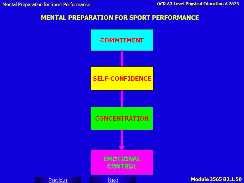 OCR A2 Level Physical Education A 7875 Next Previous Module 2565 B2.1.50 MENTAL PREPARATION FOR SPORT PERFORMANCE Mental Preparation for Sport Perform
