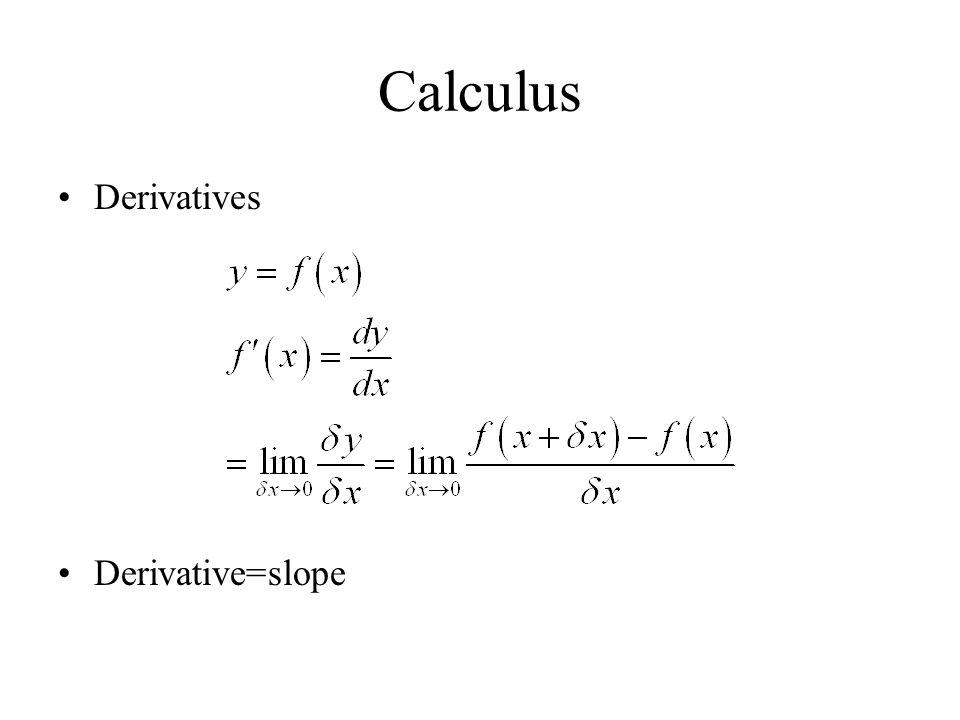 Calculus Derivatives Derivative=slope