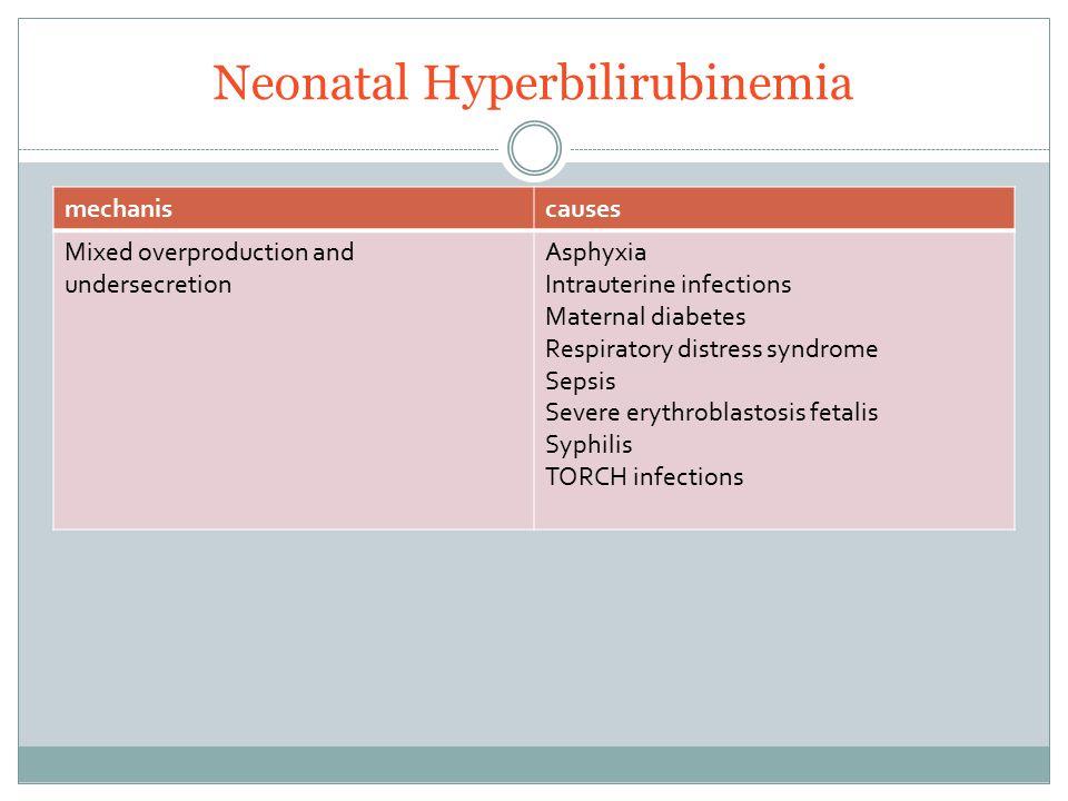 Neonatal Hyperbilirubinemia mechaniscauses Mixed overproduction and undersecretion Asphyxia Intrauterine infections Maternal diabetes Respiratory dist