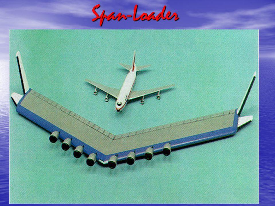 Span-Loader