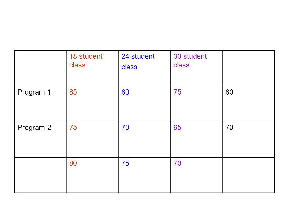 18 student class 24 student class 30 student class Program 185807580 Program 275706570 807570