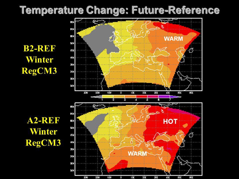 Temperature Change: Future-Reference WARM HOT A2-REF Winter RegCM3 B2-REF Winter RegCM3 WARM