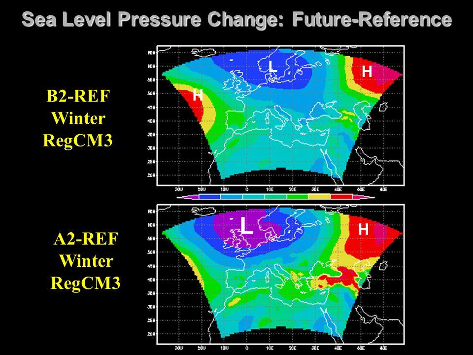 Sea Level Pressure Change: Future-Reference L H L H H A2-REF Winter RegCM3 B2-REF Winter RegCM3