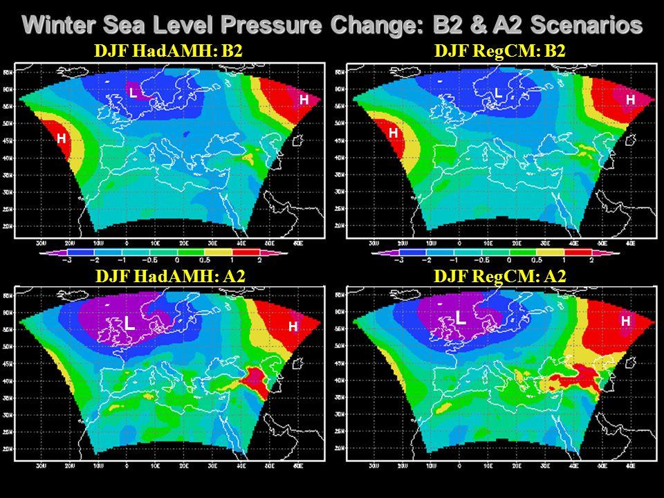 Winter Sea Level Pressure Change: B2 & A2 Scenarios DJF HadAMH: B2 DJF RegCM: B2 DJF RegCM: A2DJF HadAMH: A2 L H L H L H L H H H