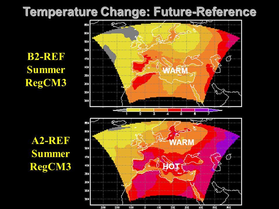 Temperature Change: Future-Reference WARM HOT A2-REF Summer RegCM3 B2-REF Summer RegCM3 WARM