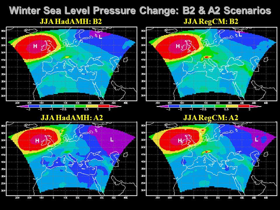 Winter Sea Level Pressure Change: B2 & A2 Scenarios JJA HadAMH: B2 JJA RegCM: B2 JJA RegCM: A2JJA HadAMH: A2 H L H L H L H L