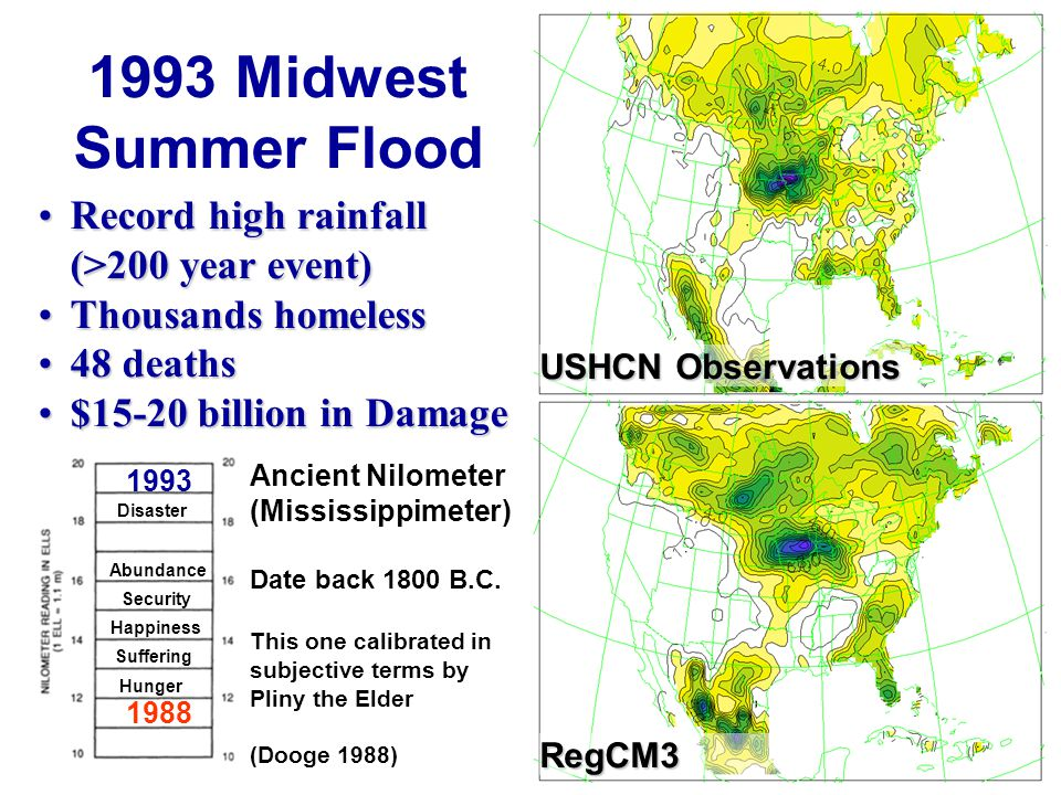 1993 Midwest Summer Flood USHCN Observations RegCM3 Ancient Nilometer (Mississippimeter) Date back 1800 B.C. This one calibrated in subjective terms b