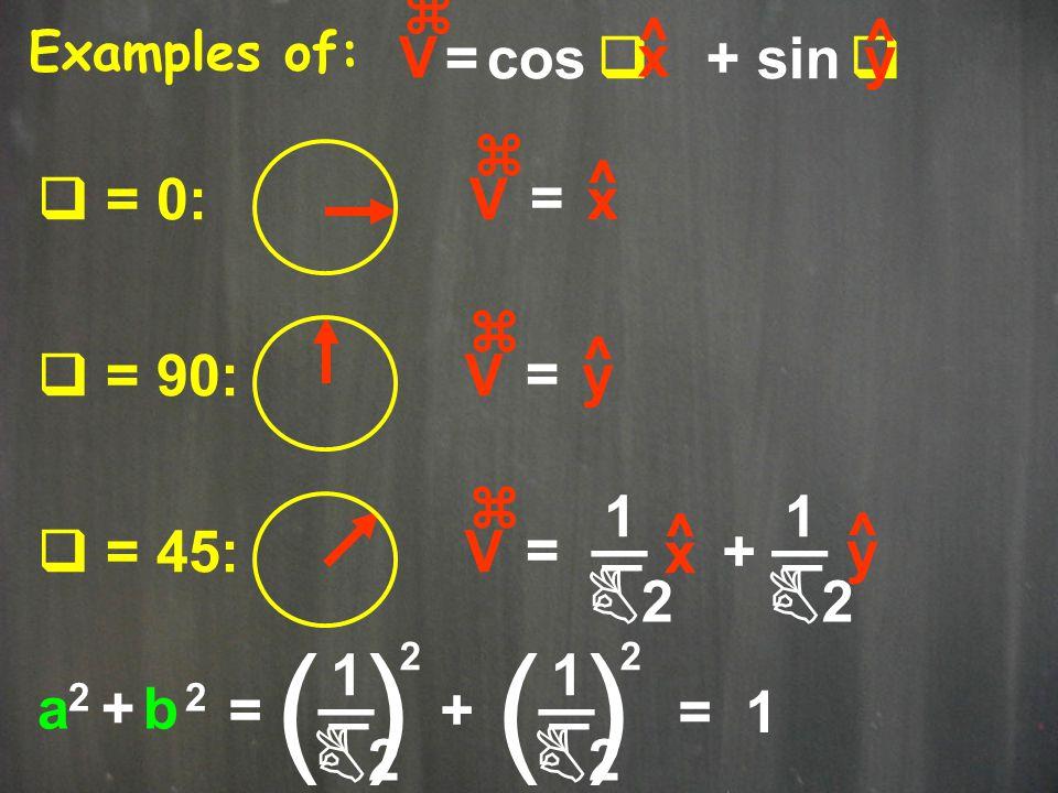 V z = y ^ Examples of: V z = cos q + sin q x ^ y ^ _ 1 B2B2 _ _ 1 B2B2 _ V z = x ^ q = 0:q = 90: V z = y ^ q = 45: x ^ + 2 + 2 + ab = _ 1 B2B2 _ ( ) 2 _ 1 B2B2 _ 2 = 1
