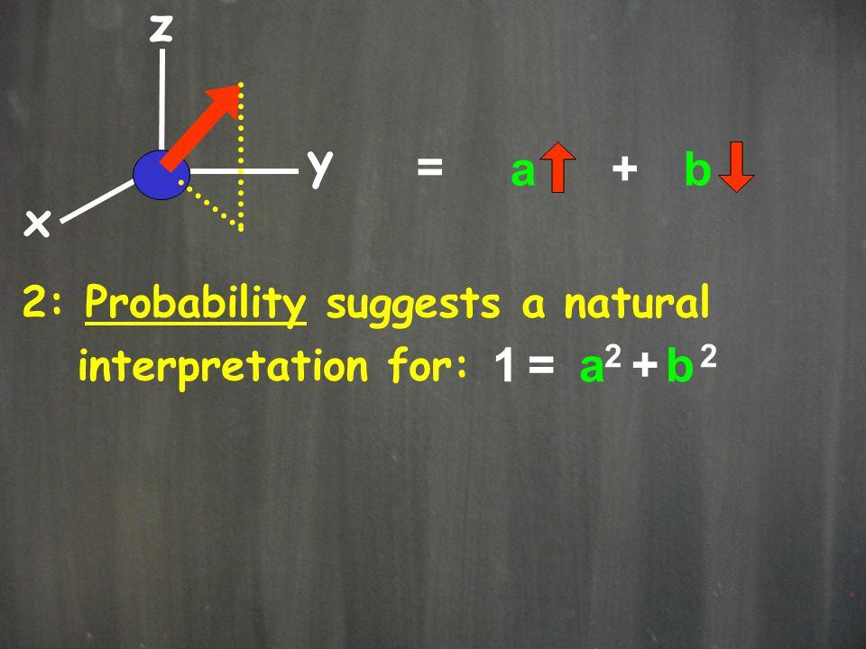 x y z = a+b 2: Probability suggests a natural interpretation for: 1 =1 = 2 + 2 ab