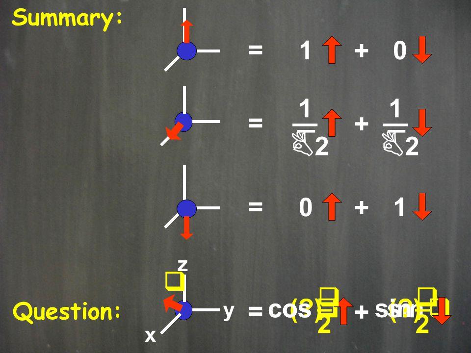 cos q sin q Summary: = + _ 1 B2B2 _ _ 1 B2B2 _ = + 10 Question: = + 01 = + x y z q (?) (?) cos sin q_ 2 q_ 2