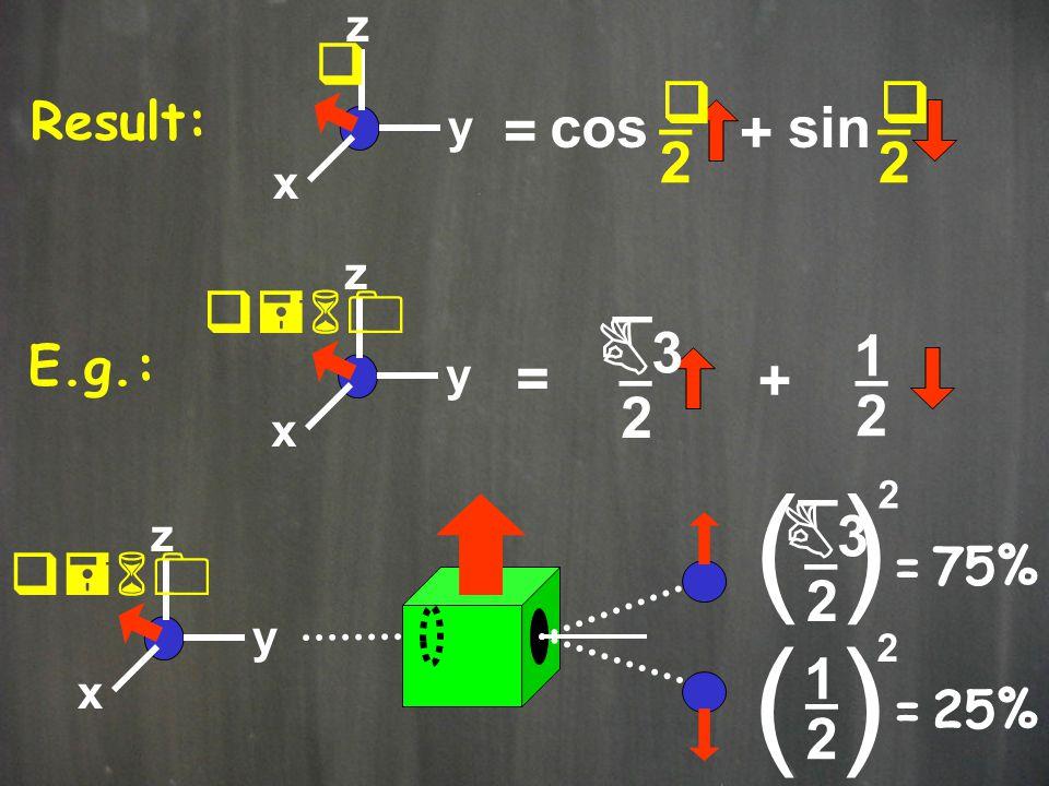 Result: = + x y z q cos sin q_ 2 q_ 2 E.g.: = + x y z q=60 B3B3 _ 2 _ 1 _ 2 = 25% = 75% x y z q=60 B3B3 _ 2 _ ( ) 2 1 _ 2 2