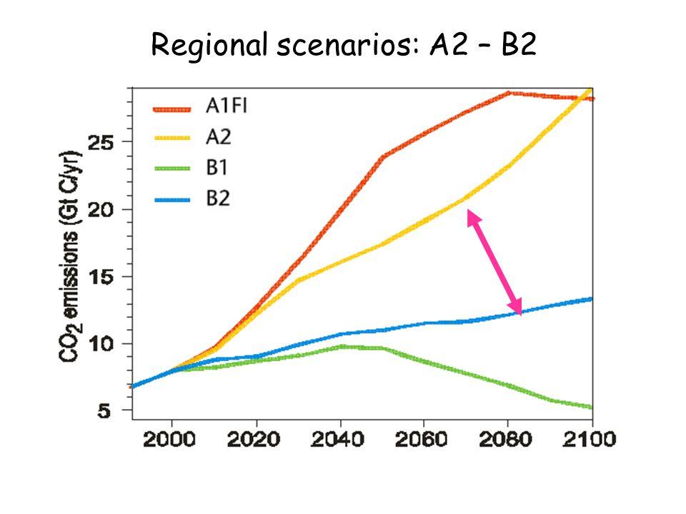 Regional scenarios: A2 – B2