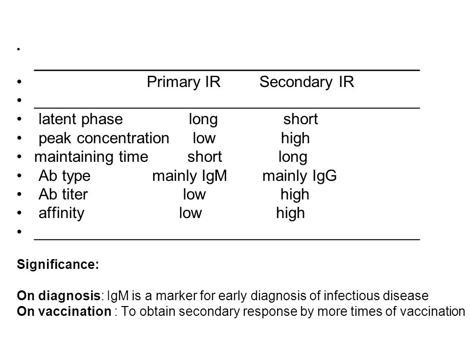 ____________________________________________ Primary IR Secondary IR ____________________________________________ latent phase long short peak concentration low high maintaining time short long Ab type mainly IgM mainly IgG Ab titer low high affinity low high ____________________________________________ Significance: On diagnosis: IgM is a marker for early diagnosis of infectious disease On vaccination : To obtain secondary response by more times of vaccination