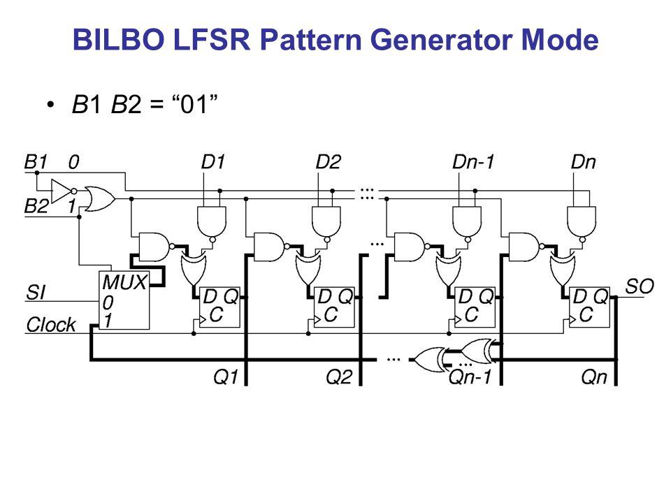 BILBO LFSR Pattern Generator Mode B1 B2 = 01