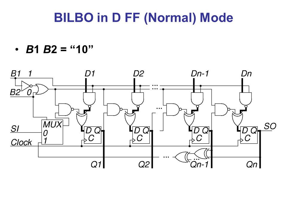 BILBO in D FF (Normal) Mode B1 B2 = 10