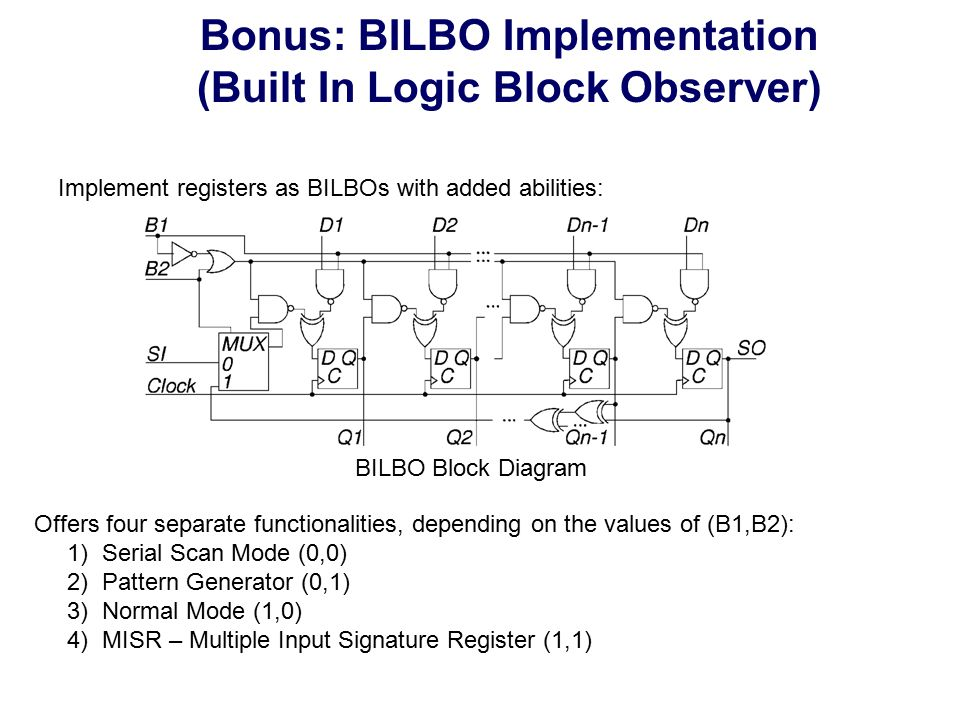 Example BILBO Usage SI – Scan In SO – Scan Out Characteristic polynomial: 1 + x + … + x n CUTs A and C: BILBO1 is MISR, BILBO2 is LFSR CUT B: BILBO1 is LFSR, BILBO2 is MISR
