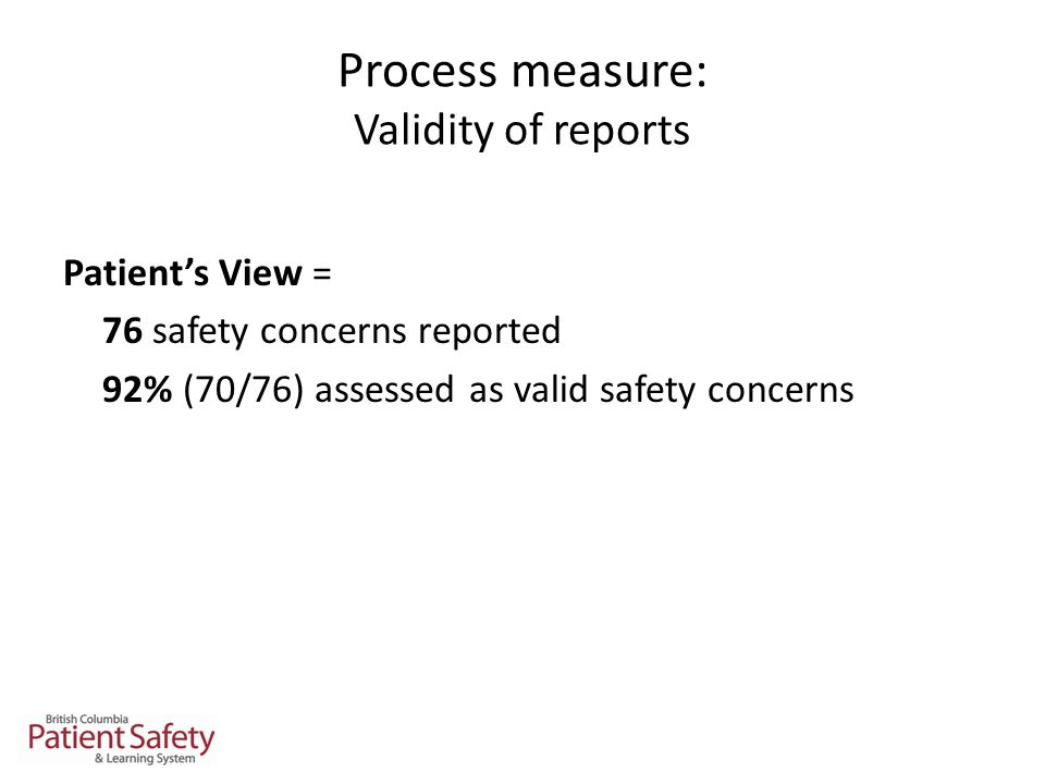 Process measure: Validity of reports Patient's View = 76 safety concerns reported 92% (70/76) assessed as valid safety concerns