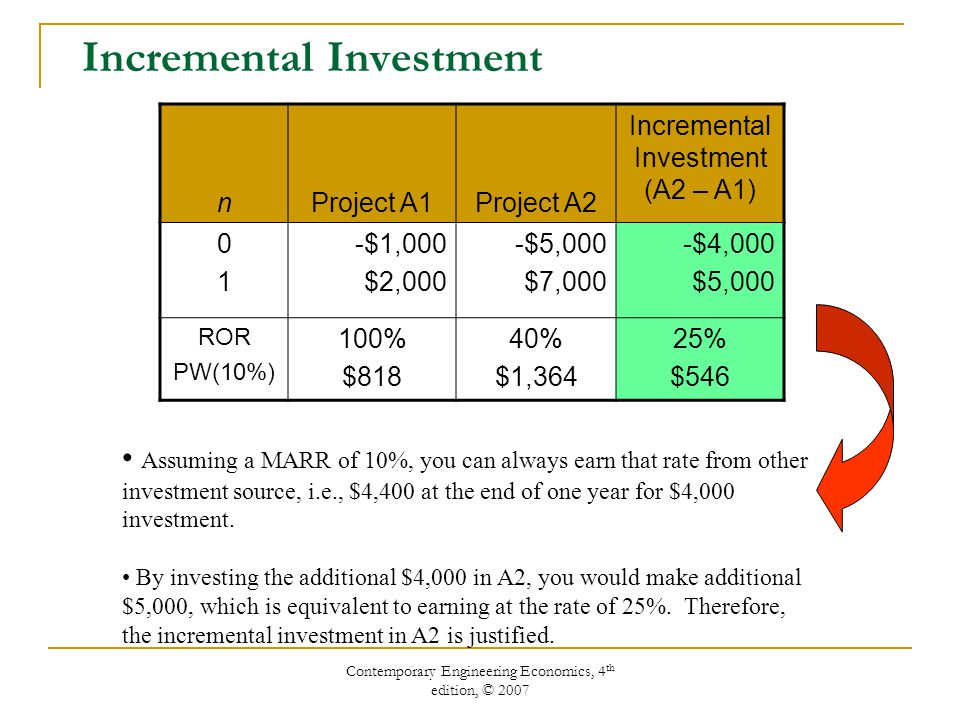 Contemporary Engineering Economics, 4 th edition, © 2007 Incremental Investment Assuming a MARR of 10%, you can always earn that rate from other investment source, i.e., $4,400 at the end of one year for $4,000 investment.