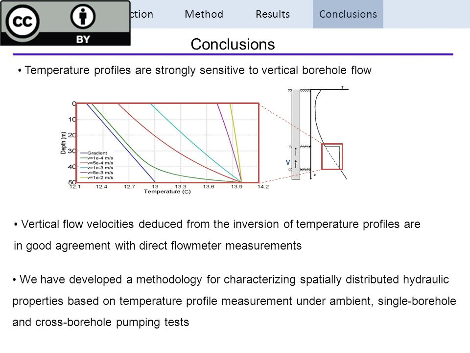 Introduction Method Results Conclusions Conclusions We have developed a methodology for characterizing spatially distributed hydraulic properties based on temperature profile measurement under ambient, single-borehole and cross-borehole pumping tests V Vertical flow velocities deduced from the inversion of temperature profiles are in good agreement with direct flowmeter measurements Temperature profiles are strongly sensitive to vertical borehole flow