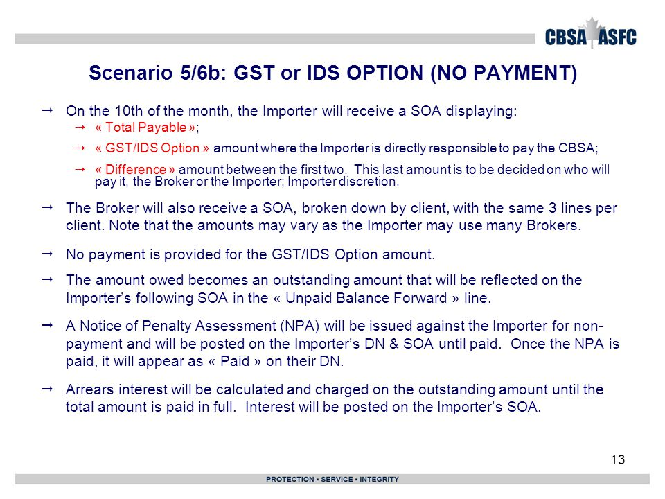 13 Scenario 5/6b: GST or IDS OPTION (NO PAYMENT)  On the 10th of the month, the Importer will receive a SOA displaying:  « Total Payable »;  « GST/