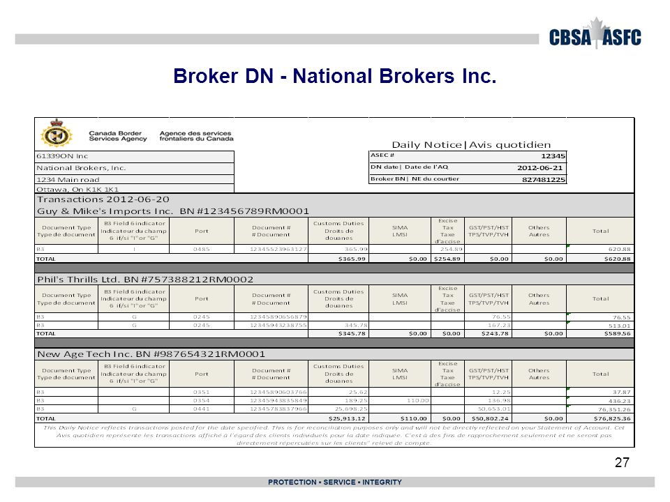 27 Broker DN - National Brokers Inc.