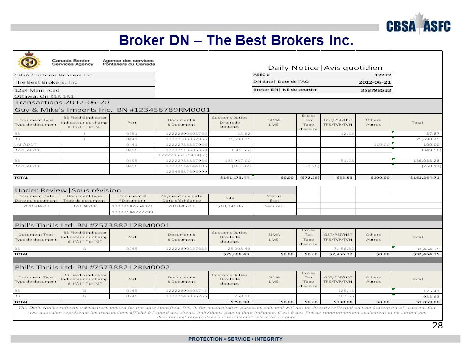28 Broker DN – The Best Brokers Inc.